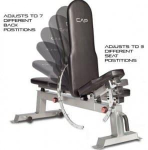 cap barbell 7 adjustments