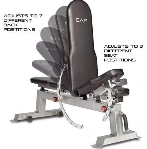 Cap Barbell Fm Cb8008 Ultimate Power Cage: CAP Barbell Deluxe Utility Bench Review
