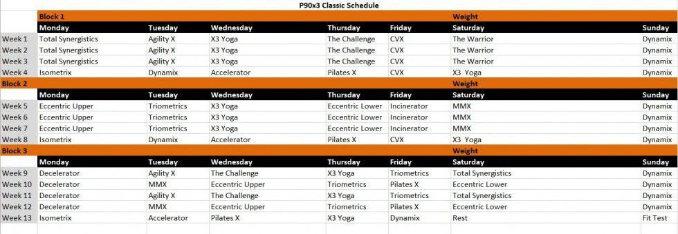 P90x3 Schedule Workout Download - (Free) April 2018