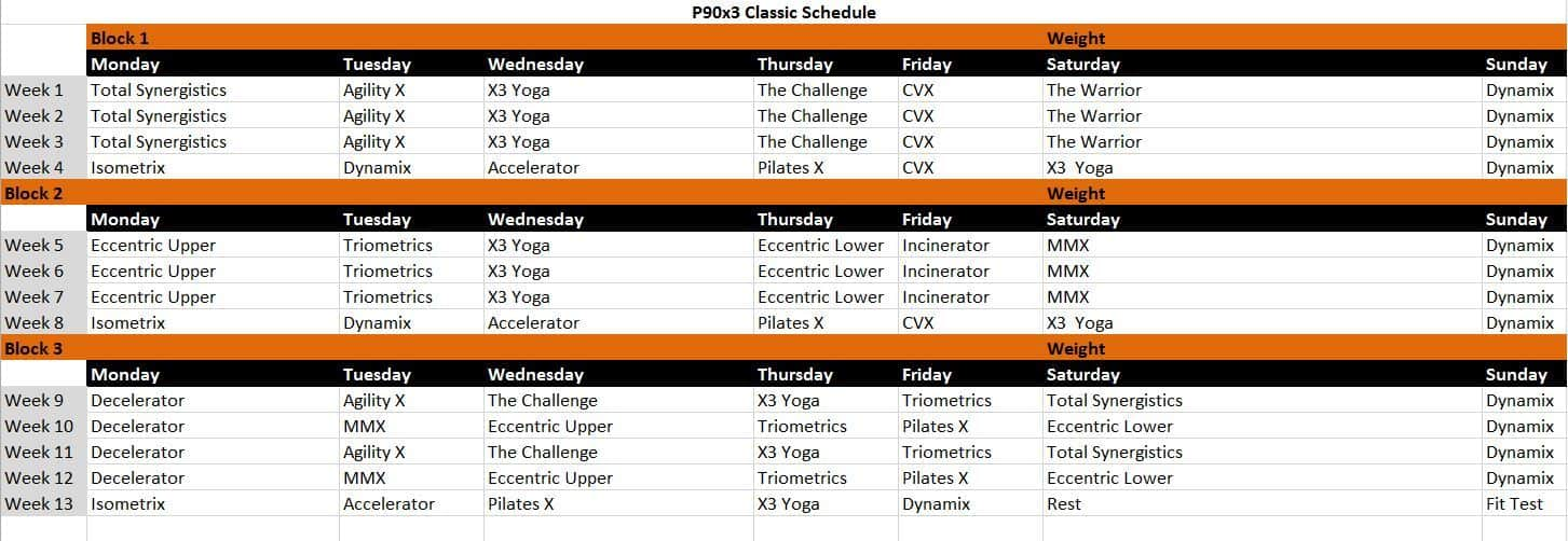 P90x3 Schedule Workout Download Free September 2018