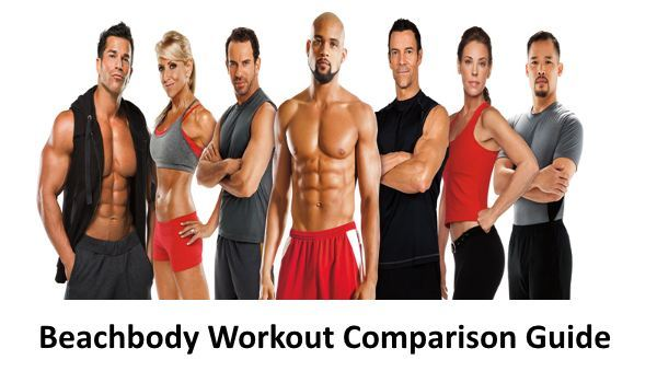 Beachbody Workouts 2019 My Review Of Their At Home