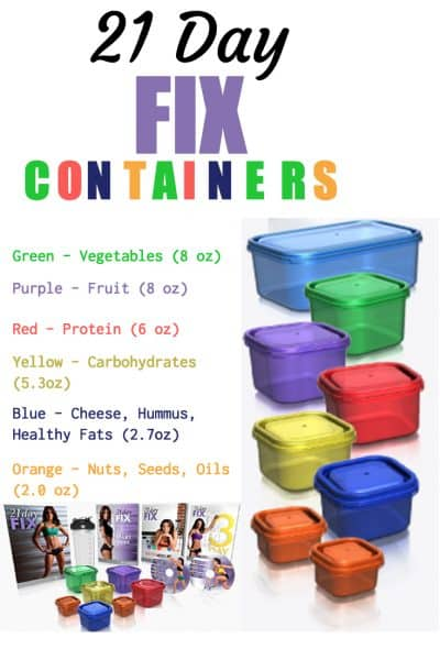 21 Day Fix Containers - How To Use Them - Their Sizes and Buying ...