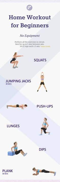 bodyweight routines for women simple and easy to do at home
