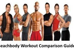 Compare Beachbody Workout Programs